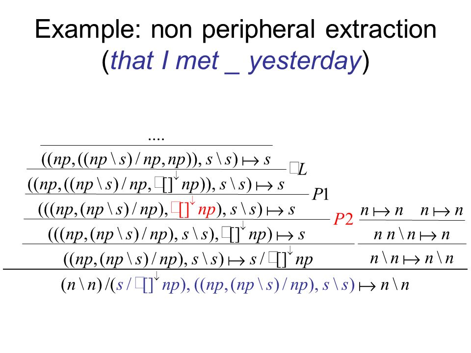 Example: non peripheral extraction (that I met _ yesterday) nnnn nnnn nnnn P sssnps P sss s L sss s sss s ss)\) s ),/\(,((nn)\( \\ \,)ss\nps ),/)\(((