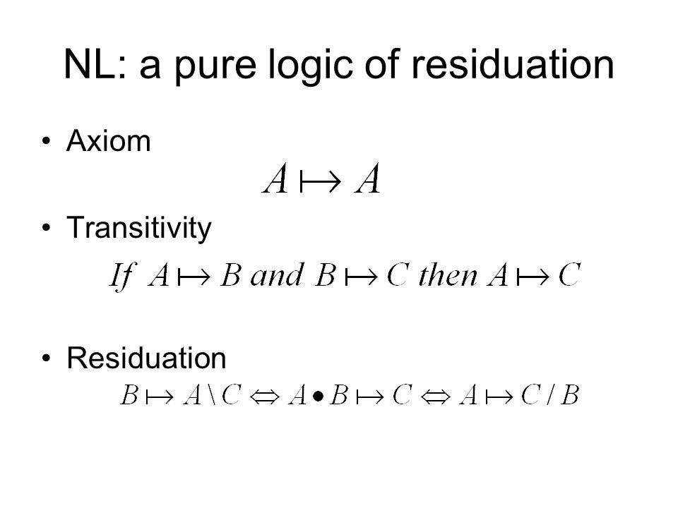 Lambek calculus (sequents)
