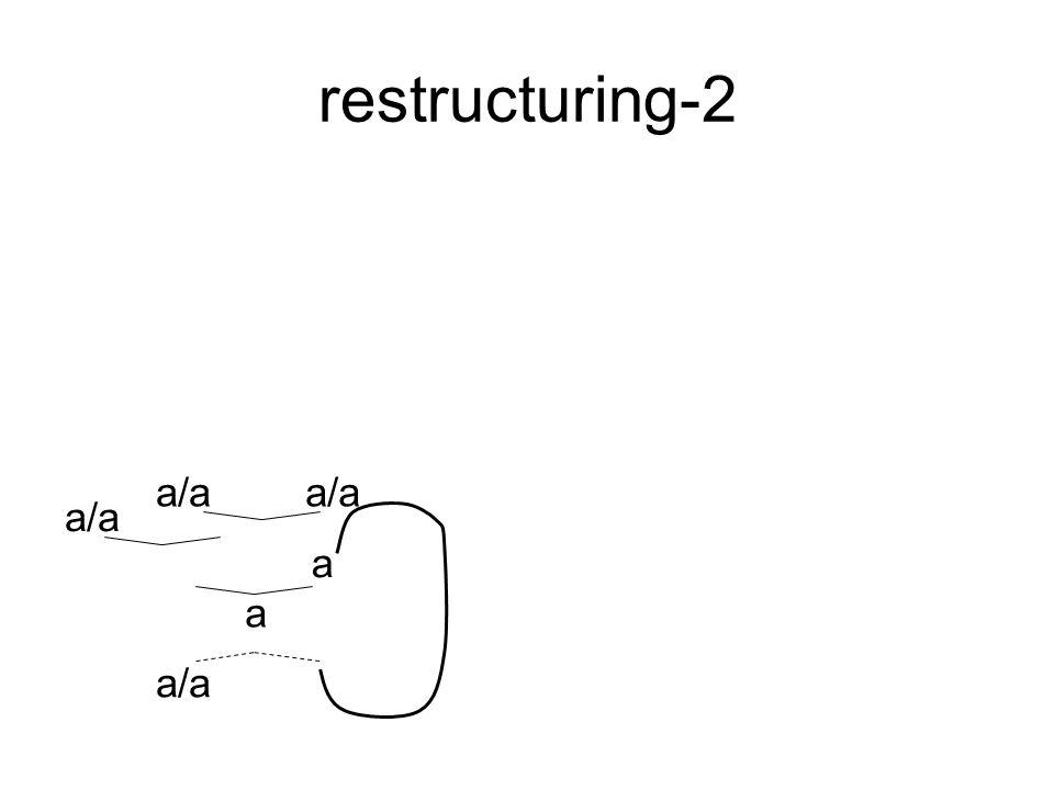 a/a a a restructuring-2