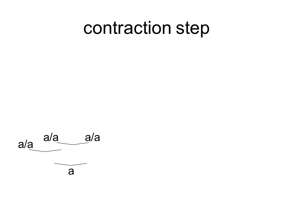 a/a a contraction step