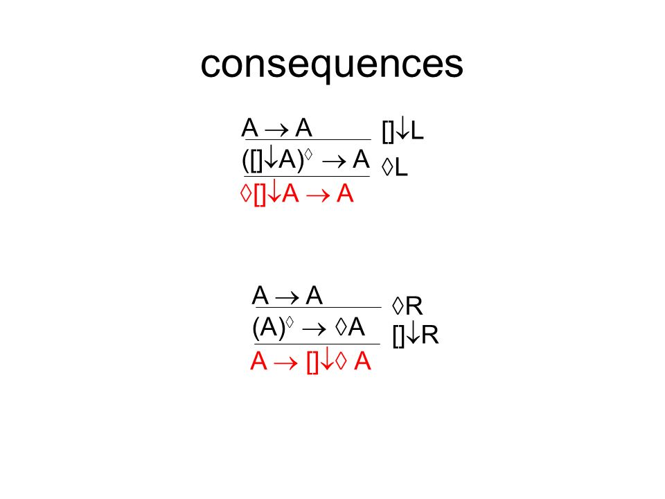 Uses a contraction criterion (graph- rewriting)