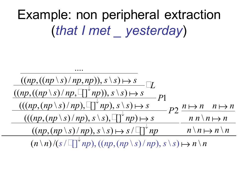 Example: non peripheral extraction (that I met _ yesterday) nnnn nnnn nnnn P snpss s P sss s L sss s sss s ss)\) s ),/\(,((nn)\( \\ \,)ss\nps ),/)\((( 2 )[]),\ /)\(,((( 1 )\),[]),/)\(,((( )\)),[],/)\((, )\)),,/)\((,....