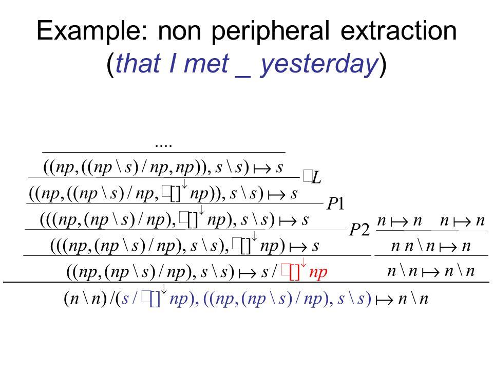 Example: non peripheral extraction (that I met _ yesterday) nnnn nnnn nnnn P sssnps P sss s L sss s sss s ss)\) s ),/\(,((nn)\( \\ \,)ss\nps ),/)\((( 2 )),\ /)\(,((( 1 )\),[]),/)\(,((( )\)),[],/)\((, )\)),,/)\((,....