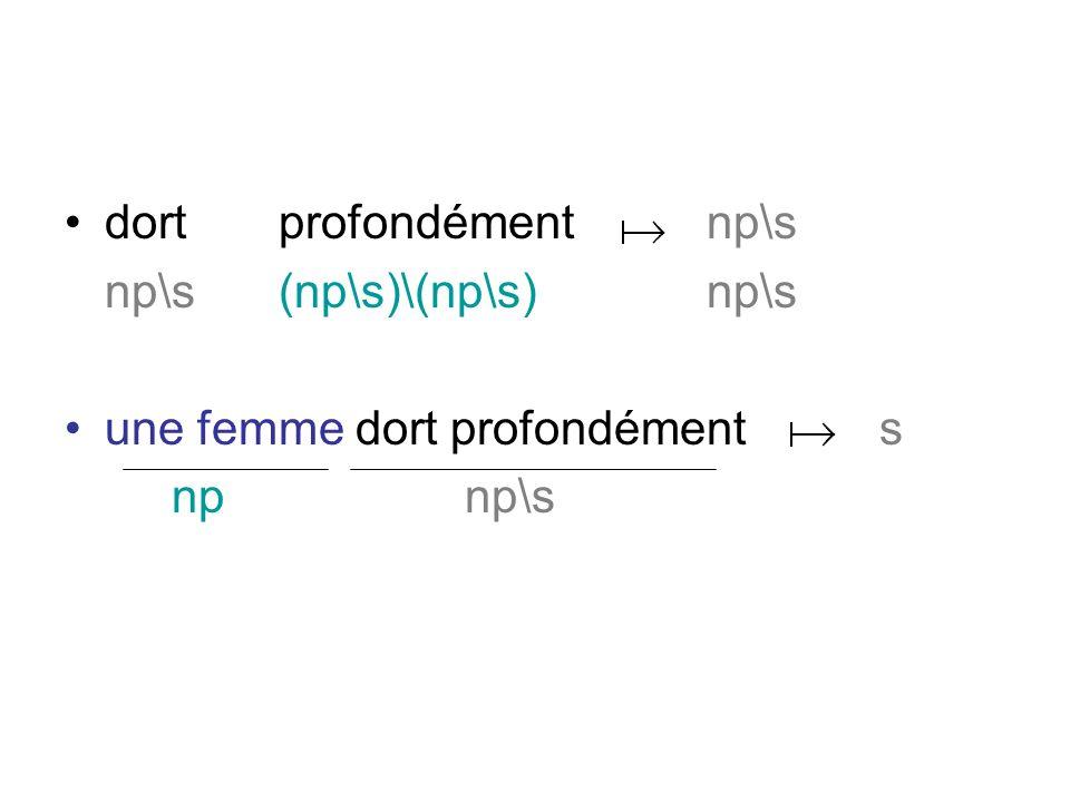 dortprofondémentnp\s np\s(np\s)\(np\s)np\s une femme dort profondément s np np\s