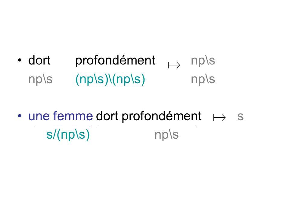 dortprofondémentnp\s np\s(np\s)\(np\s)np\s une femme dort profondément s s/(np\s) np\s
