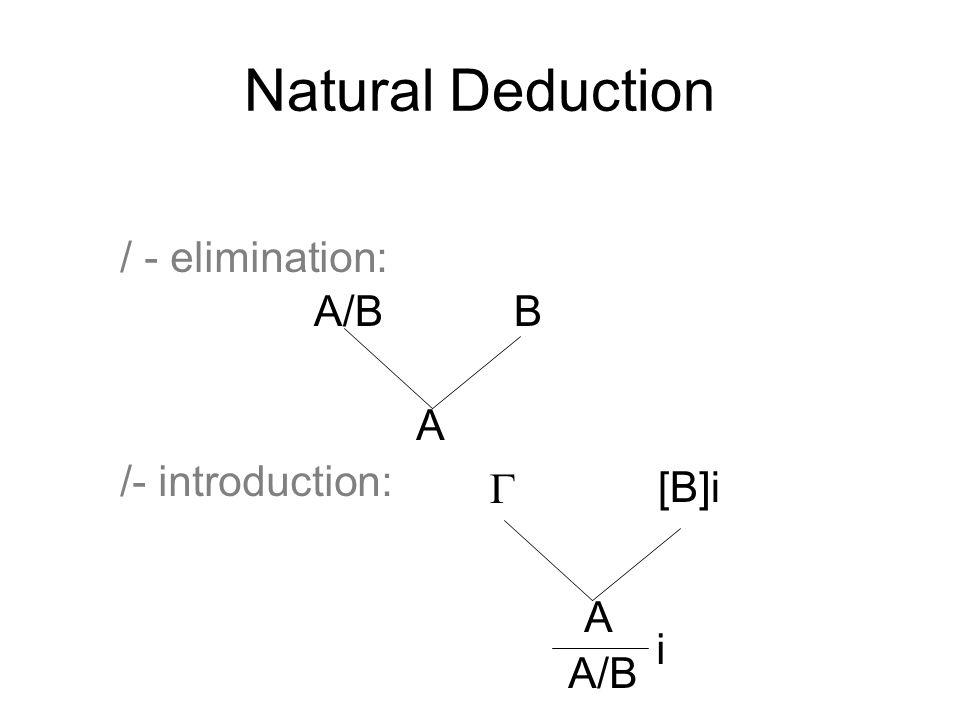 Natural Deduction / - elimination: /- introduction: A/BB A [B]i A i A/B