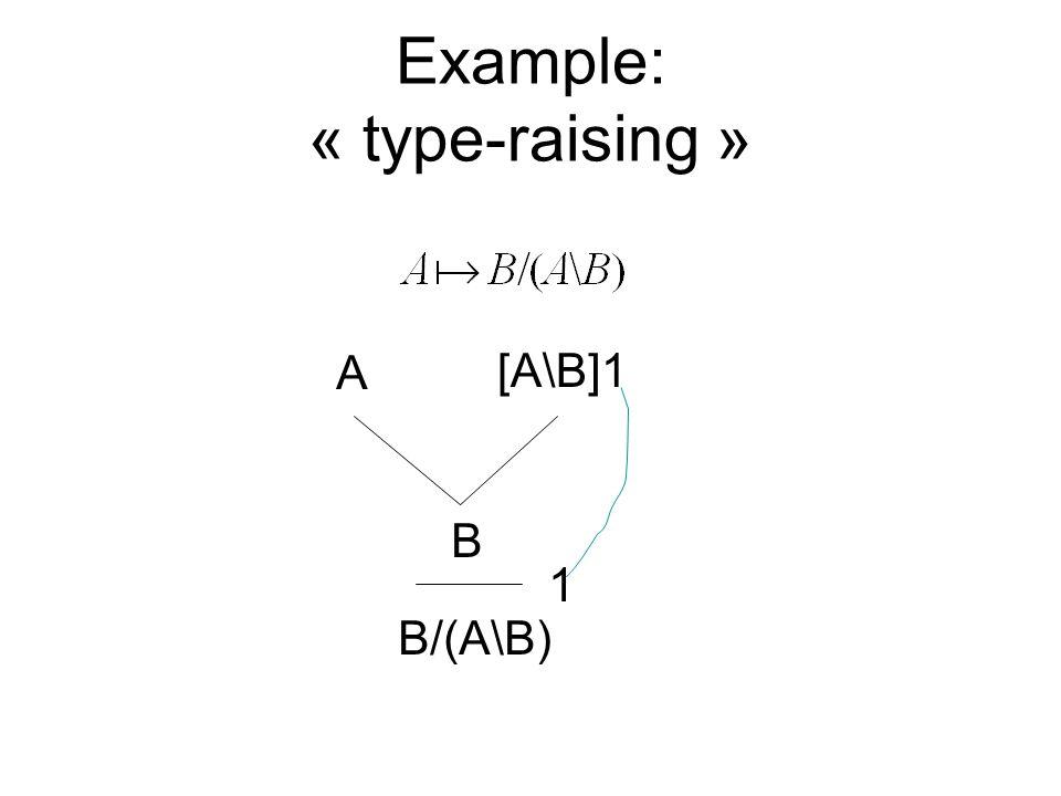 Example: « type-raising » A [A\B]1 B B/(A\B) 1