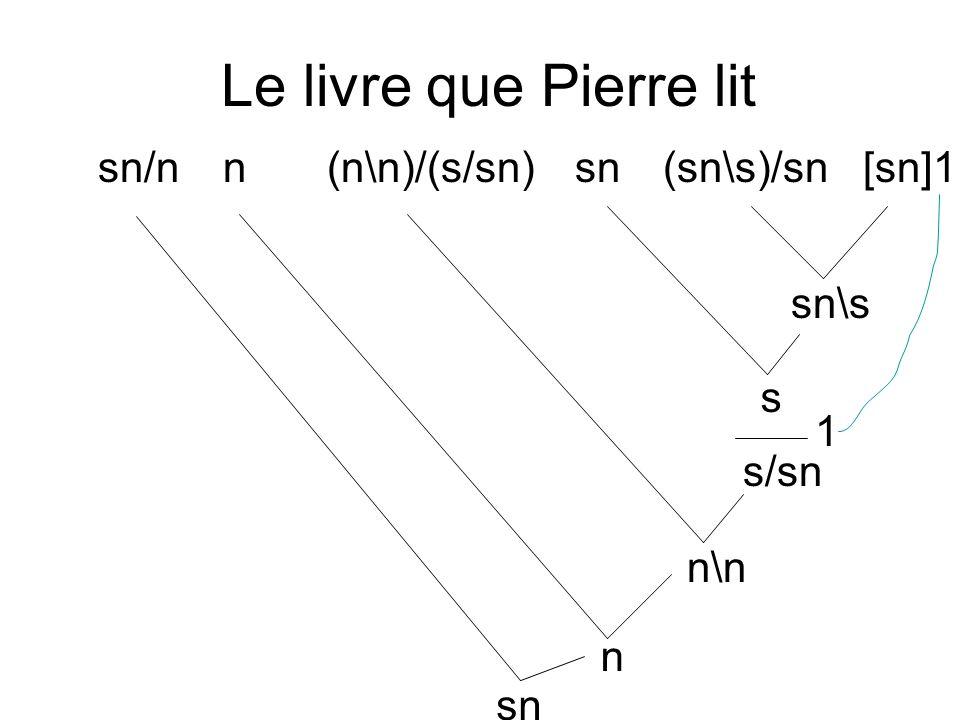 Le livre que Pierre lit sn/nn(n\n)/(s/sn)sn(sn\s)/sn[sn]1 sn\s s n\n n sn 1 s/sn