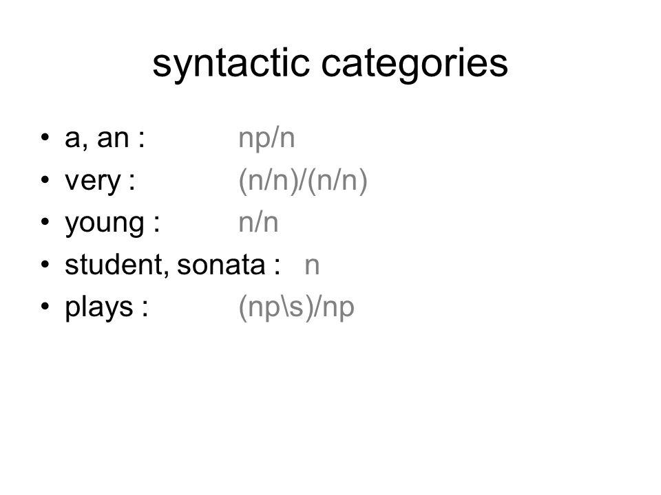 syntactic categories a, an :np/n very :(n/n)/(n/n) young :n/n student, sonata :n plays :(np\s)/np