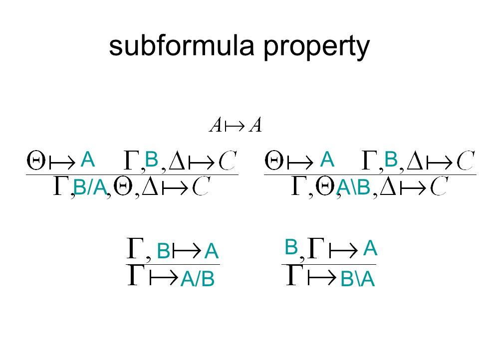 subformula property AABB B/A A/B A\B B\A AB A B