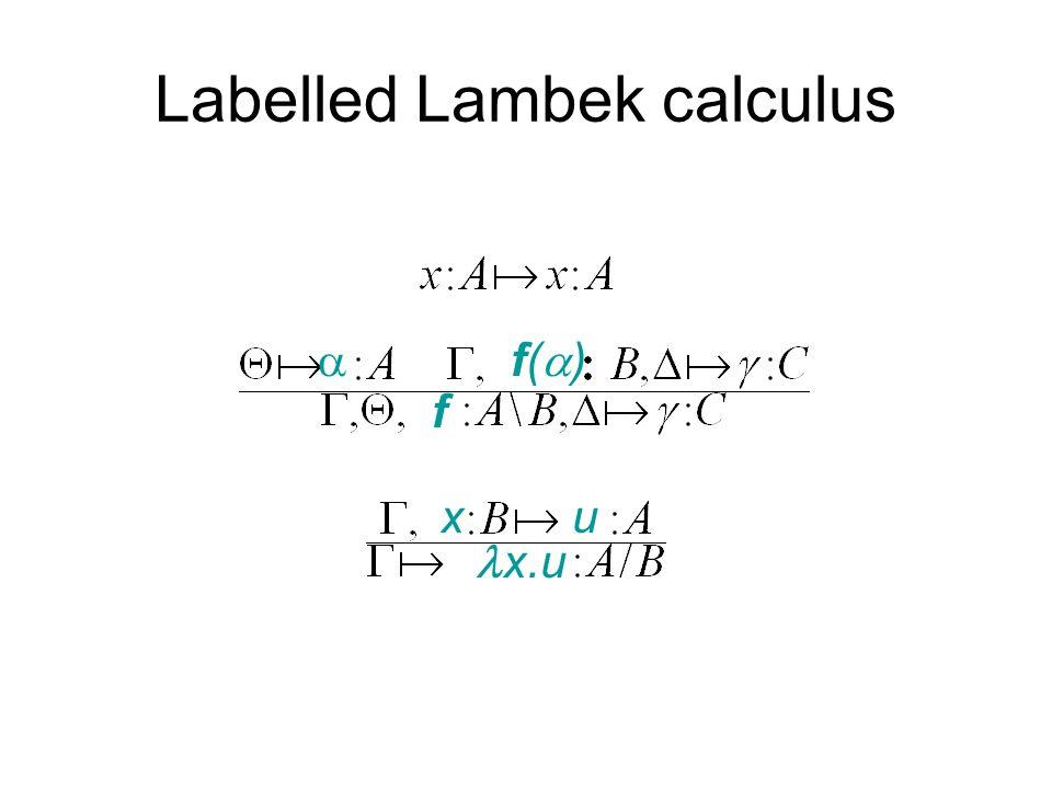 Labelled Lambek calculus f f( ) xu x.u