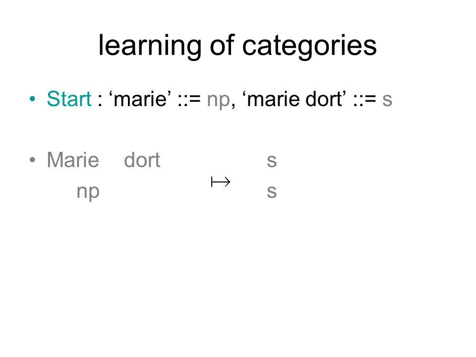 learning of categories Start : marie ::= np, marie dort ::= s Mariedort s nps