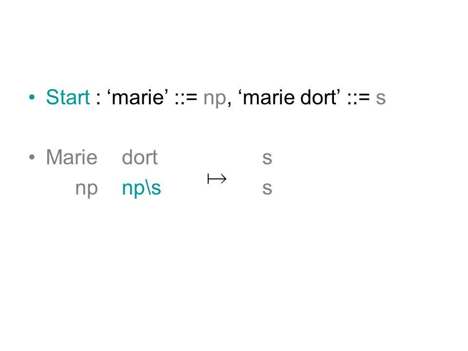 Start : marie ::= np, marie dort ::= s Mariedort s npnp\ss