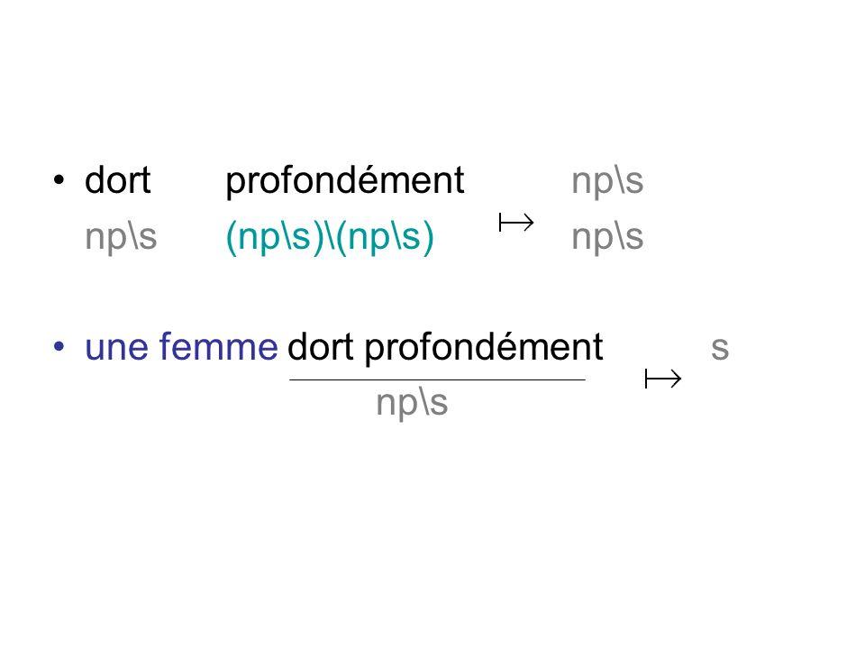 np\s(np\s)\(np\s)np\s une femme dort profondément s np\s