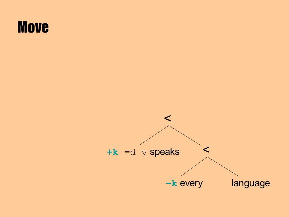 –k every language < +k =d v speaks < Move
