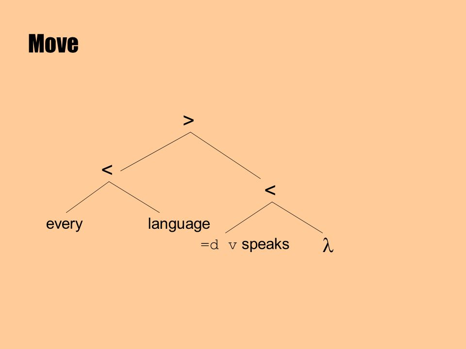 every language < =d v speaks < Move >