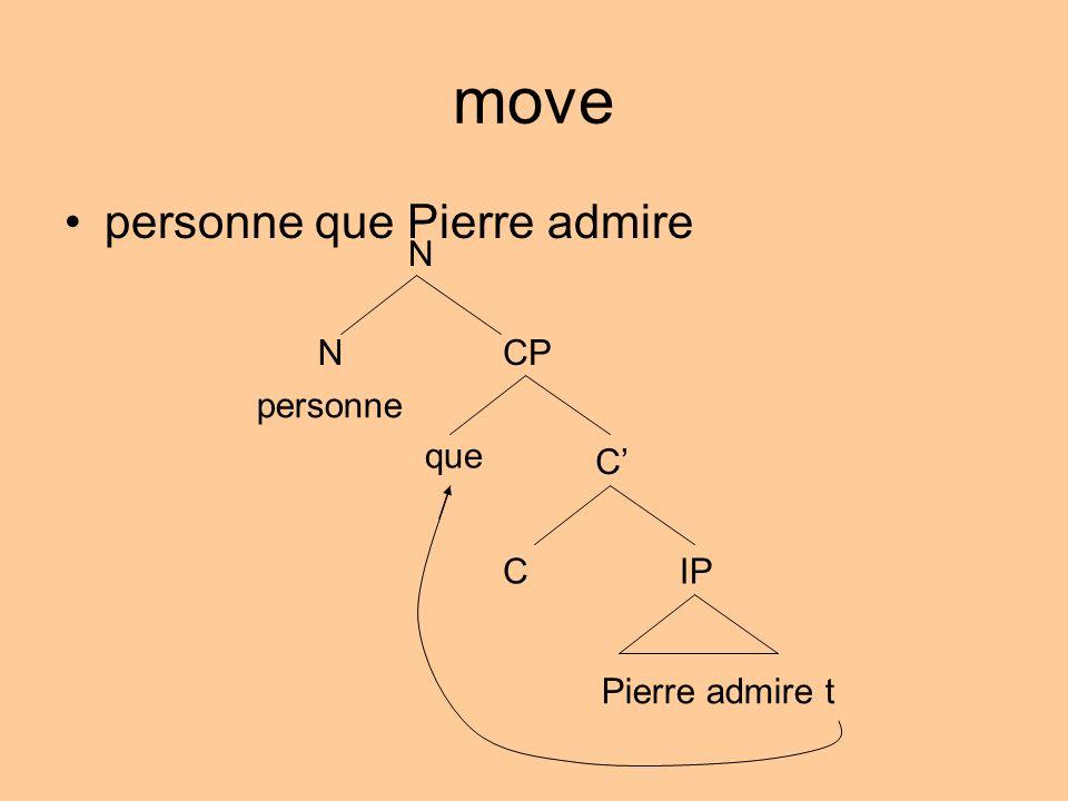 move personne que Pierre admire N NCP C IPC Pierre admire t personne que