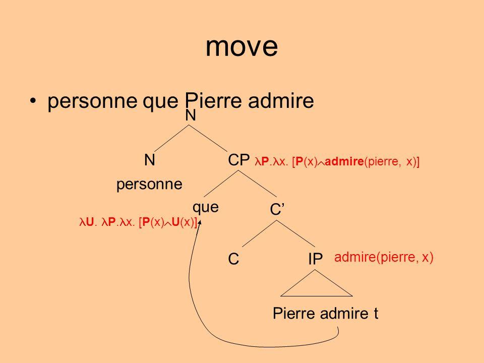 move personne que Pierre admire N NCP P. x. [P(x) admire(pierre, x)] C IPC Pierre admire t personne que admire(pierre, x) U. P. x. [P(x) U(x)]