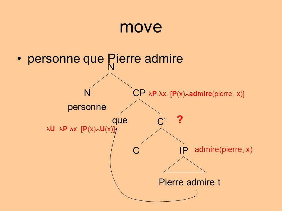 move personne que Pierre admire N NCP P. x. [P(x) admire(pierre, x)] C IPC Pierre admire t personne que admire(pierre, x) U. P. x. [P(x) U(x)] ?