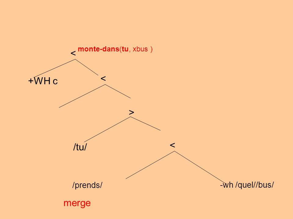 /prends/ -wh /quel//bus/ merge < > /tu/ monte-dans(tu, xbus ) < < +WH c