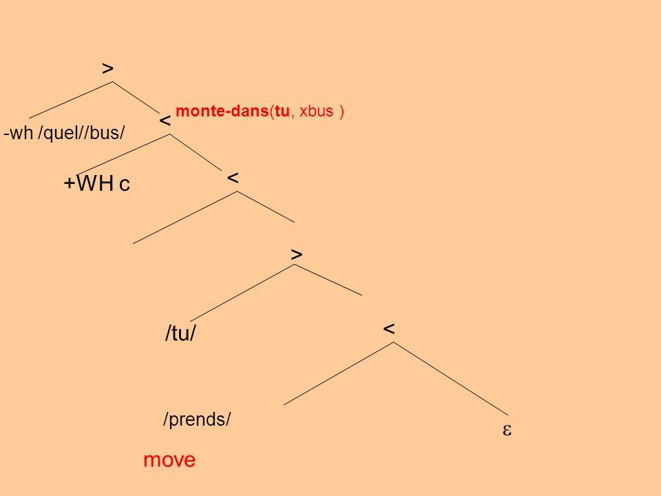 /prends/ -wh /quel//bus/ move < > /tu/ monte-dans(tu, xbus ) < < +WH c >