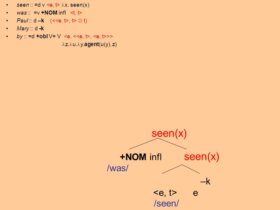 –k e seen(x) +NOM infl /seen/ /was/ seen(x) seen :: =d v x.