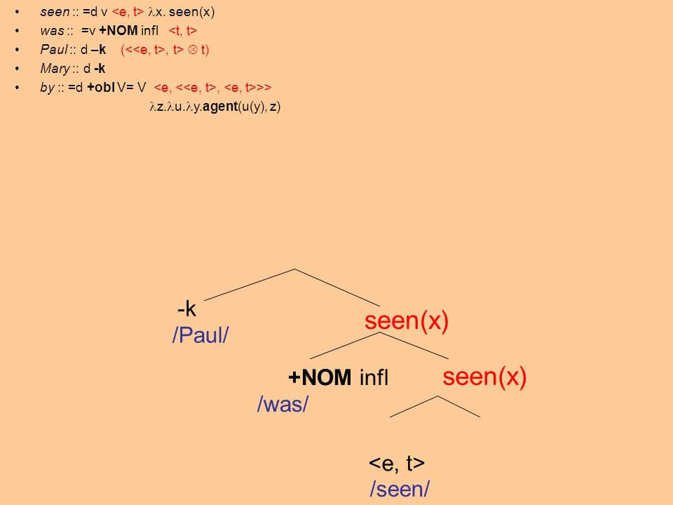 seen(x) +NOM infl /seen/ /was/ seen(x) -k /Paul/ seen :: =d v x.