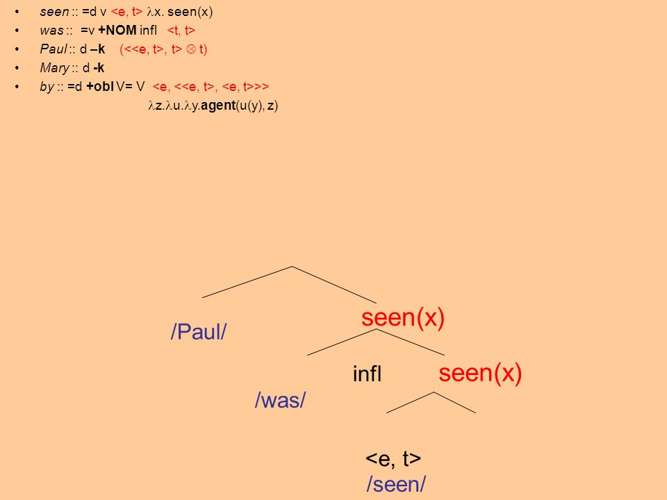 seen(x) infl /seen/ /was/ seen(x) /Paul/ seen :: =d v x.