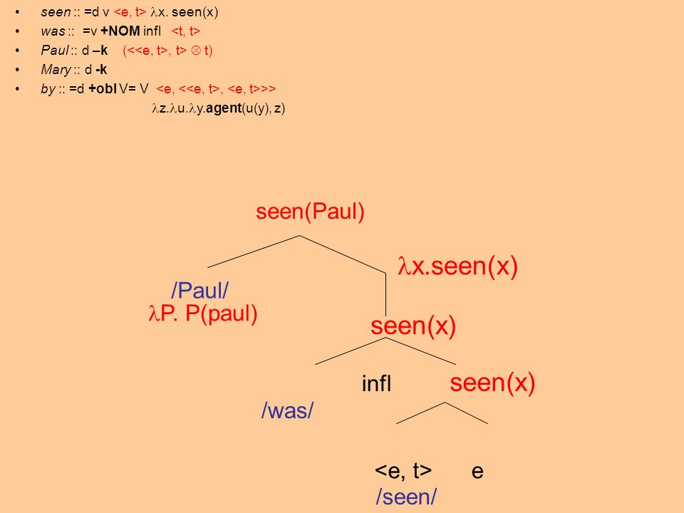 e seen(x) infl /seen/ /was/ seen(x) /Paul/ x.seen(x) P.