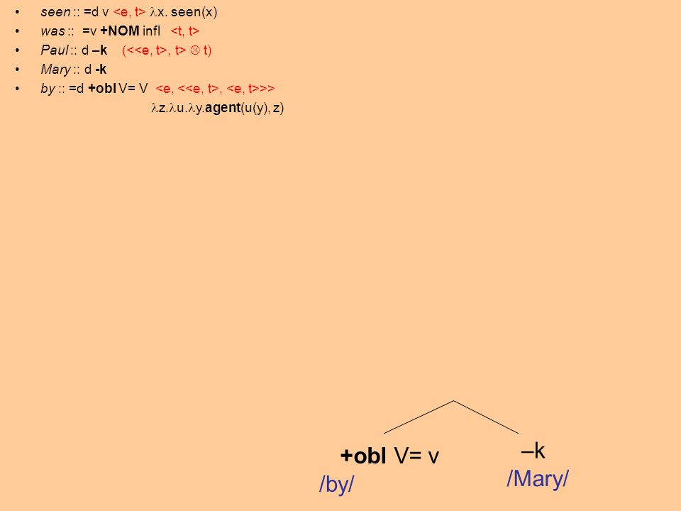 +obl V= v –k /by/ /Mary/ seen :: =d v x.