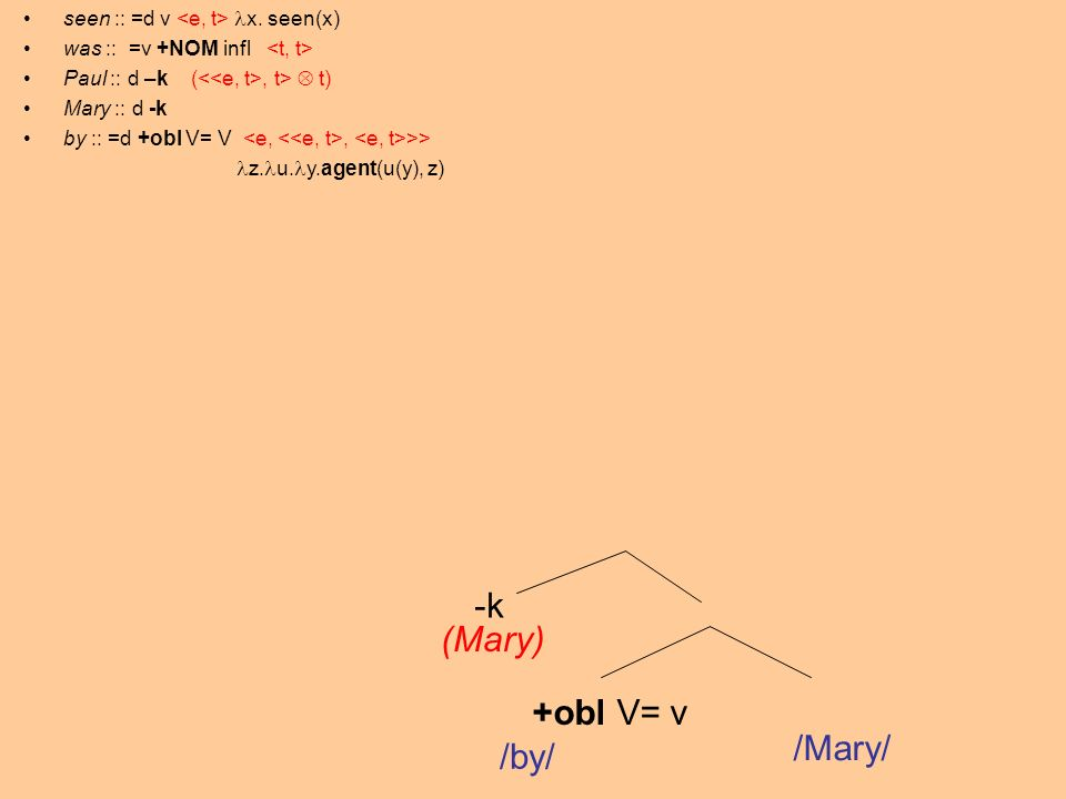 +obl V= v /by/ -k /Mary/ (Mary) seen :: =d v x.