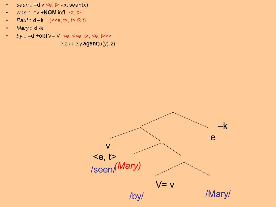 V= v /by/ /Mary/ v –k e /seen/ (Mary) seen :: =d v x.