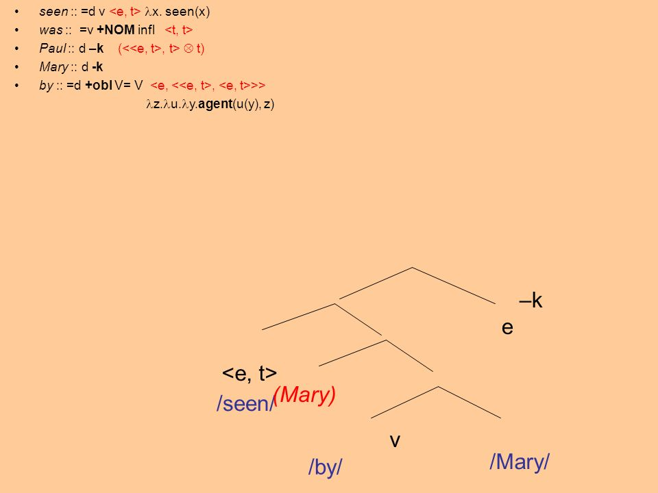 v /by/ /Mary/ –k e /seen/ (Mary) seen :: =d v x.