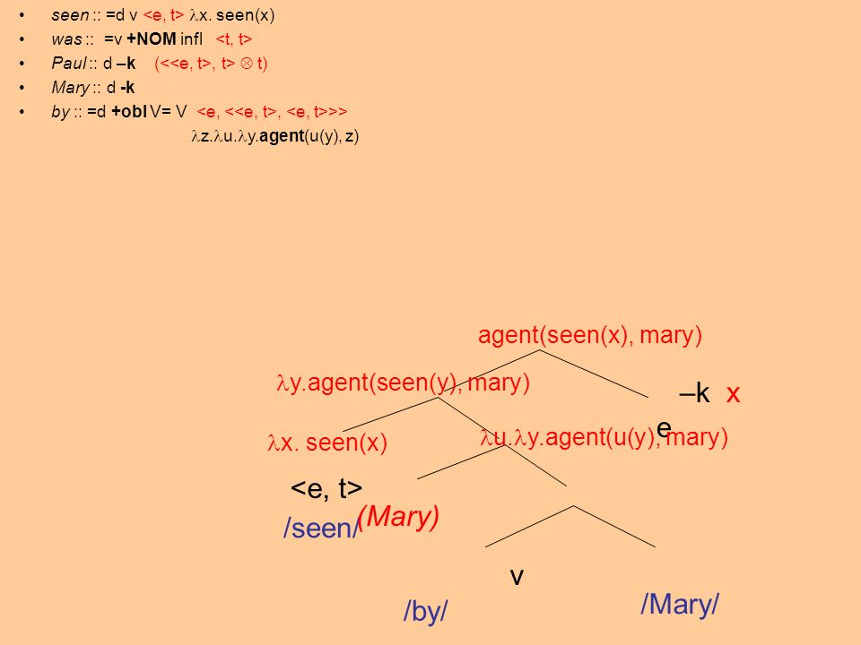 v /by/ /Mary/ –k x e /seen/ (Mary) u.y.agent(u(y), mary) x.