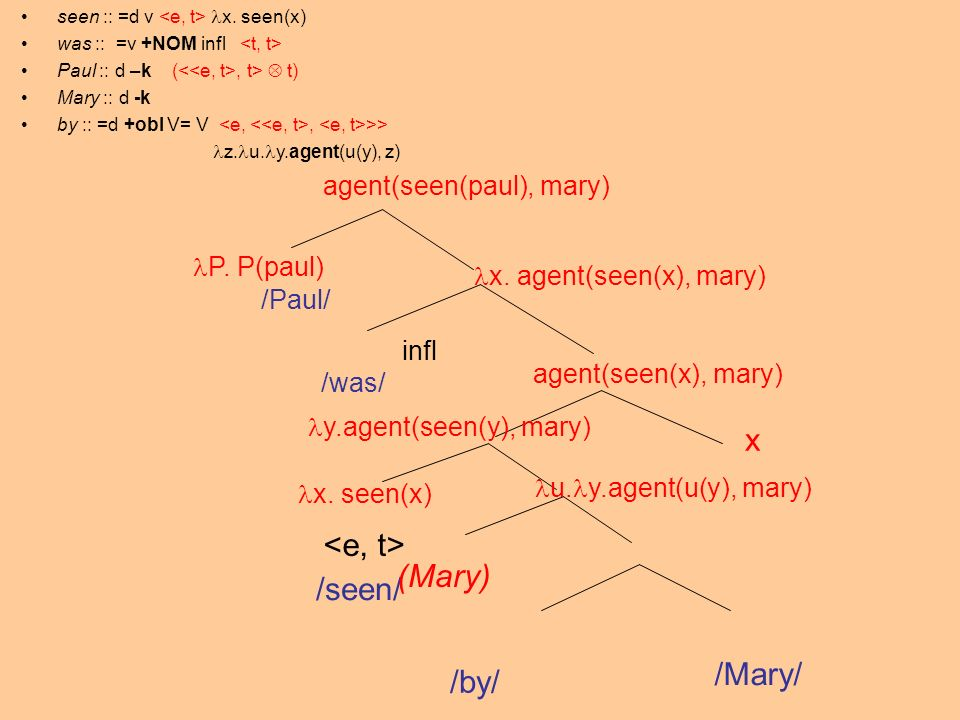 /by/ /Mary/ /seen/ (Mary) u.y.agent(u(y), mary) x.