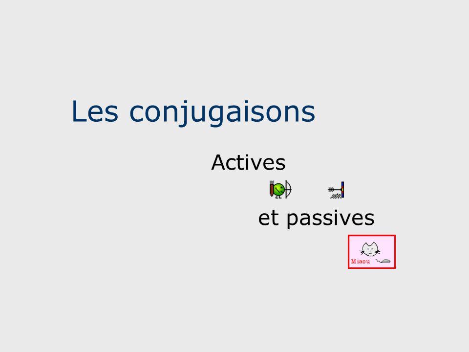 Les conjugaisons Actives et passives