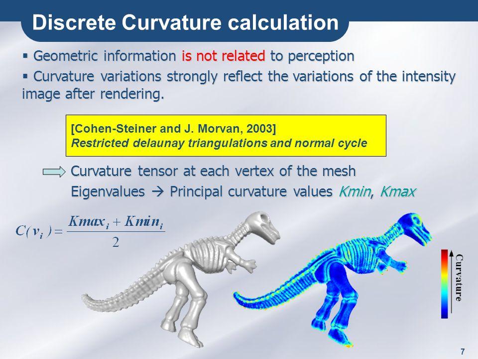 7 Discrete Curvature calculation Geometric information is not related to perception Geometric information is not related to perception Curvature varia