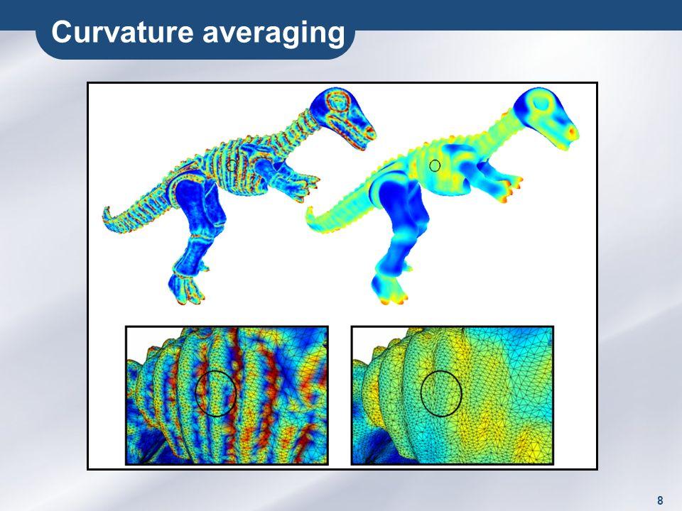 8 Curvature averaging