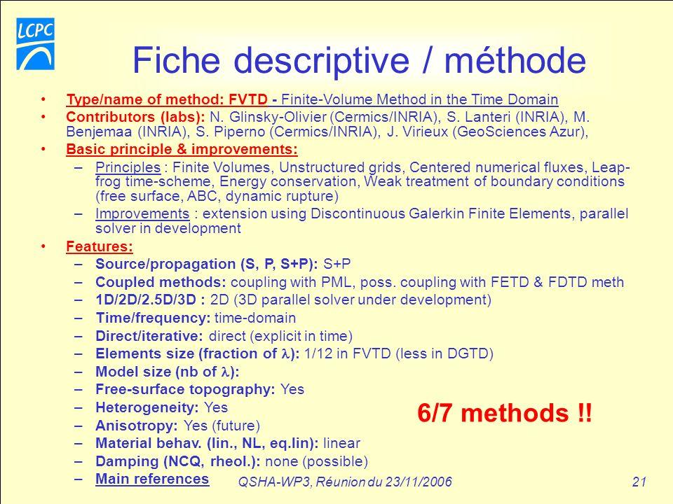 QSHA-WP3, Réunion du 23/11/200621 Fiche descriptive / méthode Type/name of method: FVTD - Finite-Volume Method in the Time Domain Contributors (labs):