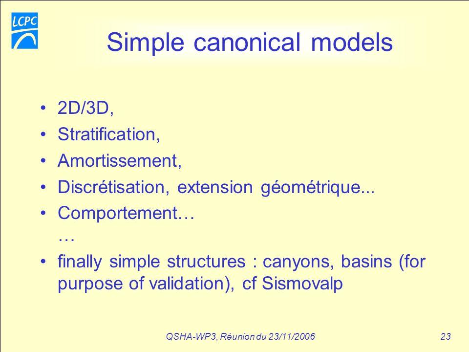 QSHA-WP3, Réunion du 23/11/200623 Simple canonical models 2D/3D, Stratification, Amortissement, Discrétisation, extension géométrique... Comportement…
