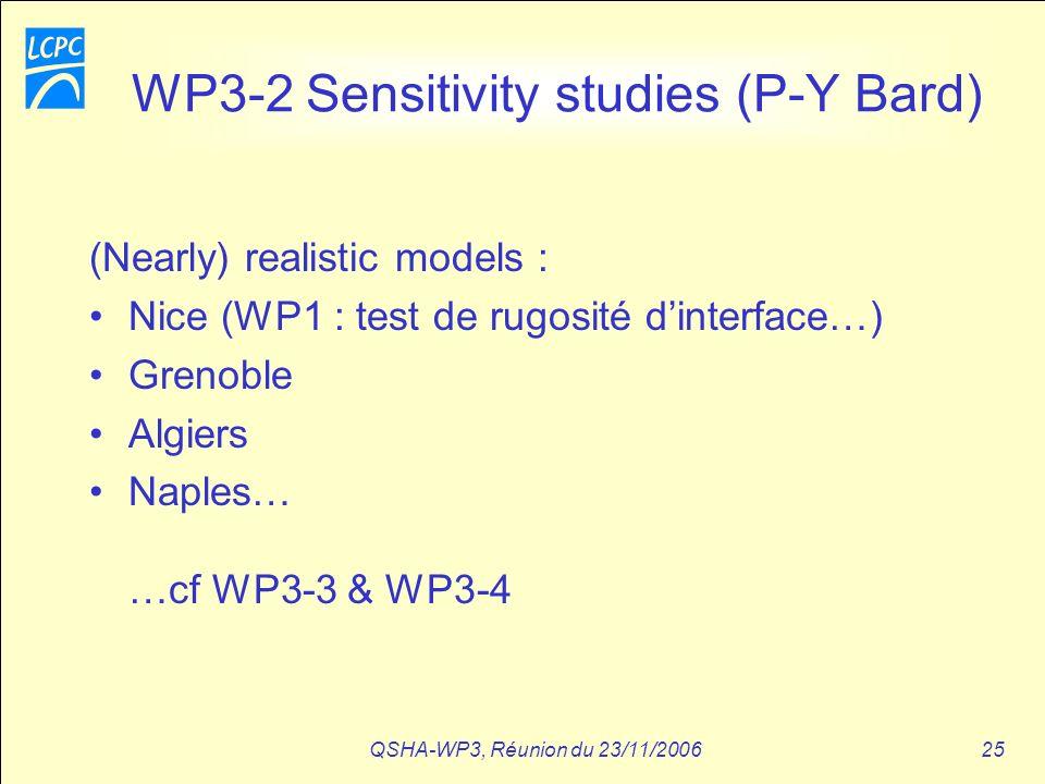 QSHA-WP3, Réunion du 23/11/200625 WP3-2 Sensitivity studies (P-Y Bard) (Nearly) realistic models : Nice (WP1 : test de rugosité dinterface…) Grenoble