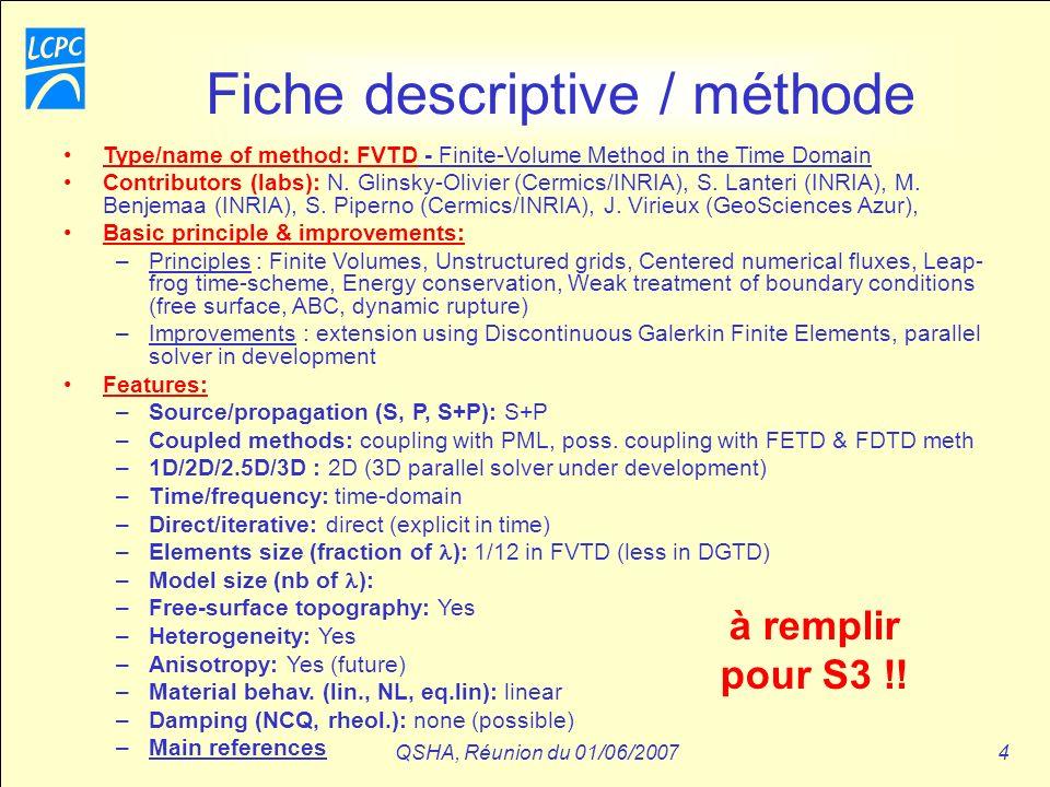 QSHA, Réunion du 01/06/20074 Fiche descriptive / méthode Type/name of method: FVTD - Finite-Volume Method in the Time Domain Contributors (labs): N. G