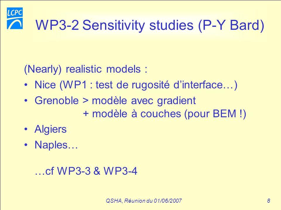 QSHA, Réunion du 01/06/20078 WP3-2 Sensitivity studies (P-Y Bard) (Nearly) realistic models : Nice (WP1 : test de rugosité dinterface…) Grenoble > mod