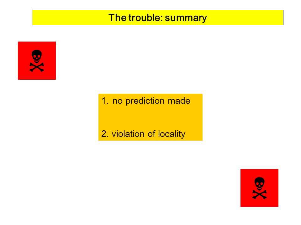 The trouble: summary 1.no prediction made 2. violation of locality