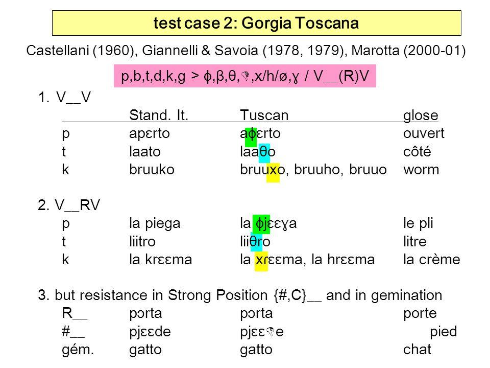 test case 2: Gorgia Toscana Castellani (1960), Giannelli & Savoia (1978, 1979), Marotta (2000-01) 1.V__V Stand. It.Tuscanglose papɛrtoaɸɛrtoouvert tla