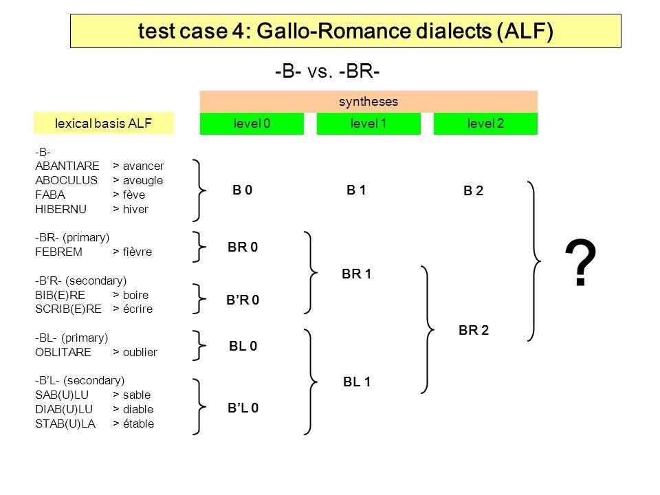 -B- ABANTIARE> avancer ABOCULUS> aveugle FABA> fève HIBERNU> hiver -BR- (primary) FEBREM> fièvre -BR- (secondary) BIB(E)RE> boire SCRIB(E)RE> écrire -