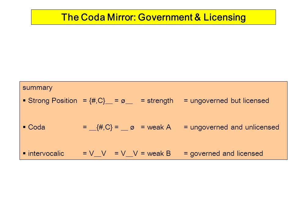 summary Strong Position= {#,C}__= ø__ = strength = ungoverned but licensed Coda= __{#,C}= __ ø = weak A= ungoverned and unlicensed intervocalic= V__V=