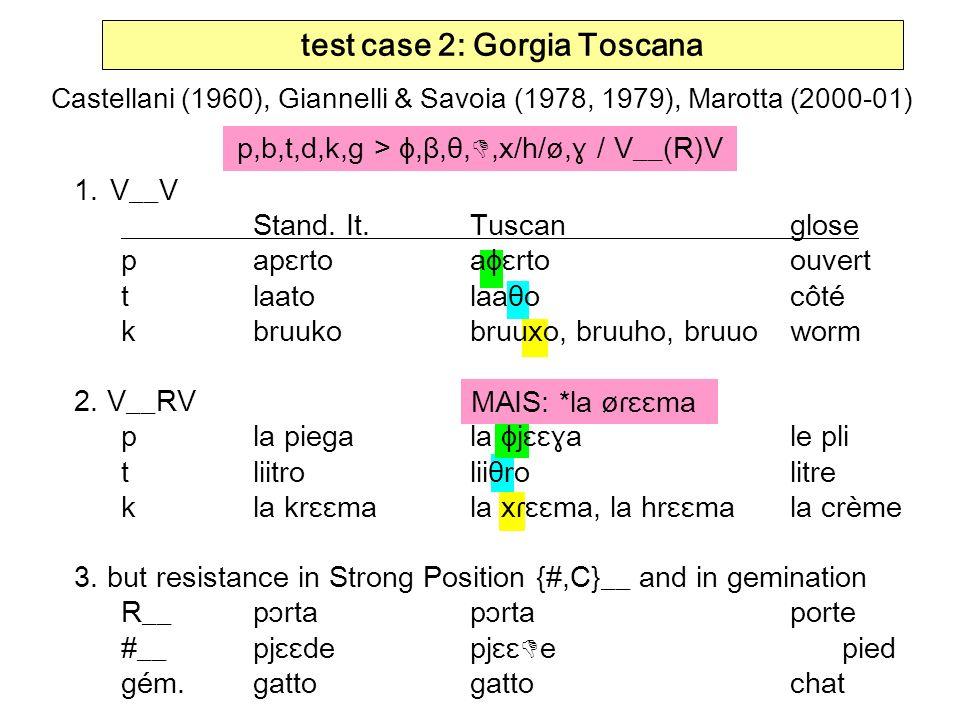 test case 2: Gorgia Toscana Castellani (1960), Giannelli & Savoia (1978, 1979), Marotta (2000-01) 1.V__V Stand.