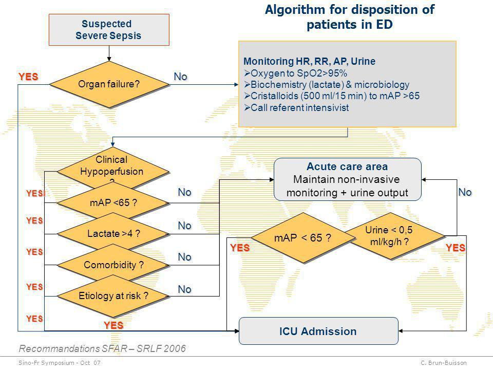 Sino-Fr Symposium - Oct 07C. Brun-Buisson Algorithm for disposition of patients in ED Suspected Severe Sepsis Organ failure? Monitoring HR, RR, AP, Ur
