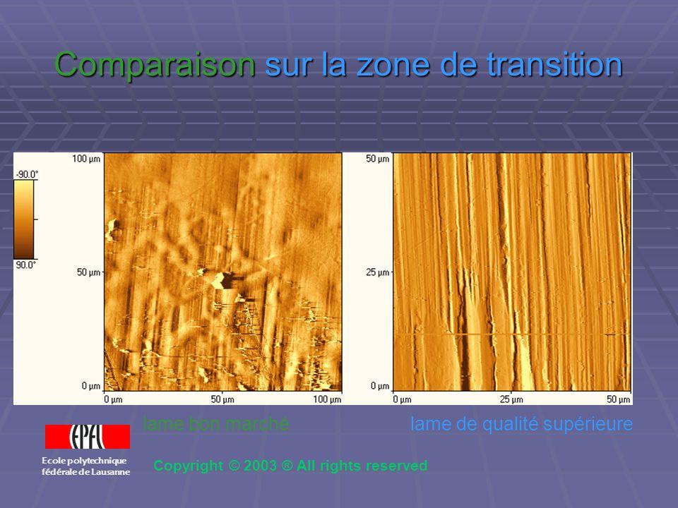 Comparaison sur la zone de transition lame bon marché lame de qualité supérieure Ecole polytechnique fédérale de Lausanne Copyright © 2003 ® All rights reserved